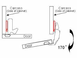 150 Degree Opening Concealed Blum Style Cabinet Hinge With Built In