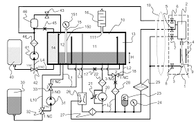 patent us20120299989 measuring system in a fluid circuit of a