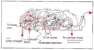 nissan altima coupe greddy exhaust rb25 water flow diagram u0026 greddy intake manifold nissan forum