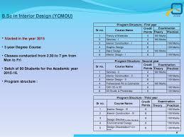 Best Interior Design Graduate Programs by Best Interior Design Colleges In Mumbai