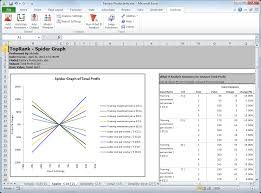 Sensitivity Analysis Excel Template Toprank What If Sensitivity Analysis Palisade Corporation