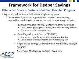 mass save lighting retrofit program deep and continuous savings engaging the multifamily market througho