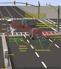 how do street lights work electronic red light safety program delaware department of