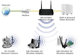 edimax legacy products wireless routers n300 wireless