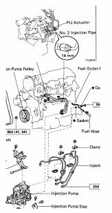 wiring diagram toyota hilux kzte wiring diagram agreeable is the