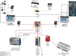 2 battery boat wiring diagram wiring diagram