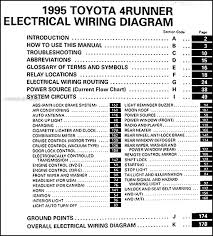 pretty 1995 toyota 4runner wiring diagram pictures inspiration