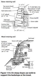 The  Best Rock Retaining Wall Ideas On Pinterest Retaining - Timber retaining wall design