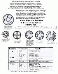 mercury mark wiring diagram with blueprint 50647 linkinx com