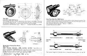 the velobanjogent the vincent speedometer