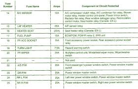 2003 honda crv wiring diagrams 2003 kia sedona wiring diagrams