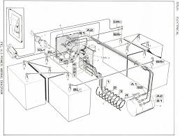 wiring diagram golf cart wiring diagram 48v wiring diagram golf