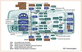 bluebird bus wiring diagram wiring diagram