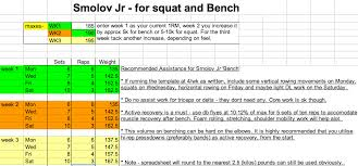 Bench Reps To Max Chart An In Depth Look At Smolov Jr Lift Net