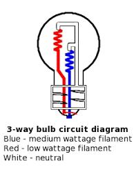 3 way lamp wikipedia
