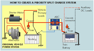 split charge relay wiring diagram u2013 the wiring diagram