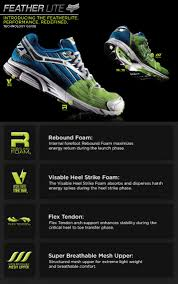 fox tracker motocross boots 14 best footwear design images on pinterest dirtbikes motocross