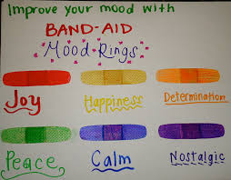 What Do Colours Mean What Do Mood Ring Colors Mean K K Club 2017