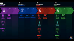 this is the year 2 roadmap of rainbow six siege hope its correct