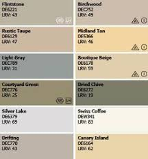 tips for choosing an exterior paint color from www liveoutsideblog