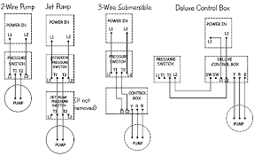 schematic diagram of pressure switch circuit and schematics diagram