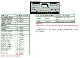 mazda 3 wiring diagram radio mazda wiring diagrams instruction