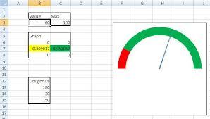 Excel Speedometer Template Speedometer Graph In Excel 5 Steps