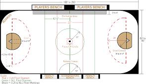 box lacrosse wikiwand
