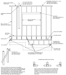 Fiberglass Patio Covers Qdpakq Com by Exterior Wall Construction Detail Home Design Furniture Decorating