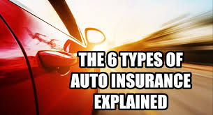 Car Insurance Estimates By Model by The 6 Types Of Auto Insurance Explained Before A Car Price Quote