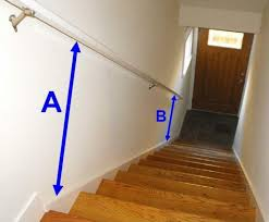 stair handrails and the minimum standards of the building codes