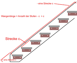 treppe selbst bauen treppe selber bauen beton edekoo