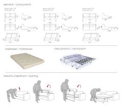 mattress axiomaticaorg what double bed size mm size is a double