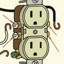 electrical outlet basics u0026 terminology my springs home