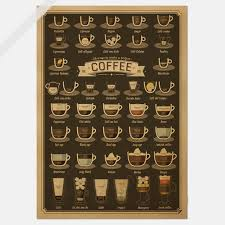Shabby Chic Wall Art by Aliexpress Com Buy 38 Ways To Make Perfect Coffee Wall Poster