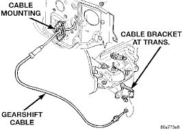 2005 dodge durango transmission problems durango my 98 durango transmission gears are not working correctly