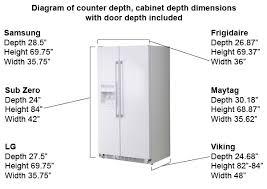 cabinet depth refrigerator dimensions counter depth refrigerator dimensions with regard to and cabinet