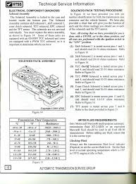 solenoid pack ford truck enthusiasts forums