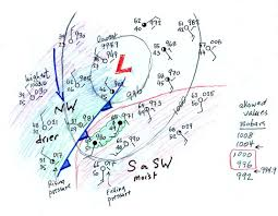 How To Draw A Topographic Map Lecture 8 Surface Weather Map Analysis