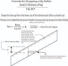 Hip Roof Design Calculator How To Drop A Hip Rafter Blue Palmetto Home Inspection