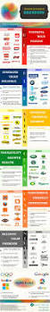 50 best color personality meaning effects images on pinterest it starts with brand colors great tips for small businesses