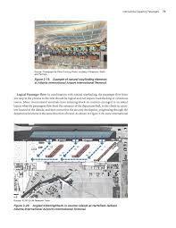 Atlanta Hartsfield Terminal Map by Chapter 3 International Departing Passengers Guidelines For