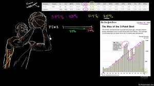 lebron asks how does shooting a basketball illustrate newton u0027s