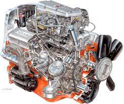 top 5 small block chevy engines of the muscle car era drawings