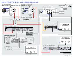 dvr wiring diagram directv whole home service technical support