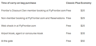 frontier baggage fees frontier s ultra low cost fare structure includes fees to use