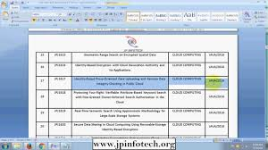 Football Coaching Resume Examples by Cloud Computing Projects 2016 2017 Final Year Cloud Computing