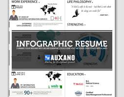 Writing The Best Resume Write by Resume Examples Of Perfect Resumes Awesome Resume Writing