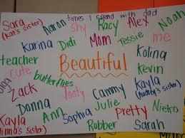 thesaurus beautiful miss anair and mrs parker u0027s kindergarten class what is beautiful