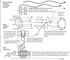 diagram refrigerator wiring whirlpool gd25dixhw00 relay wiring